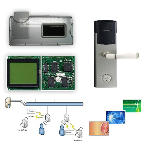 E-Purse System for Electronic Locks, Hotel Automations, E-Purse